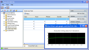 Screenshot of Google charts used from PowerGUI